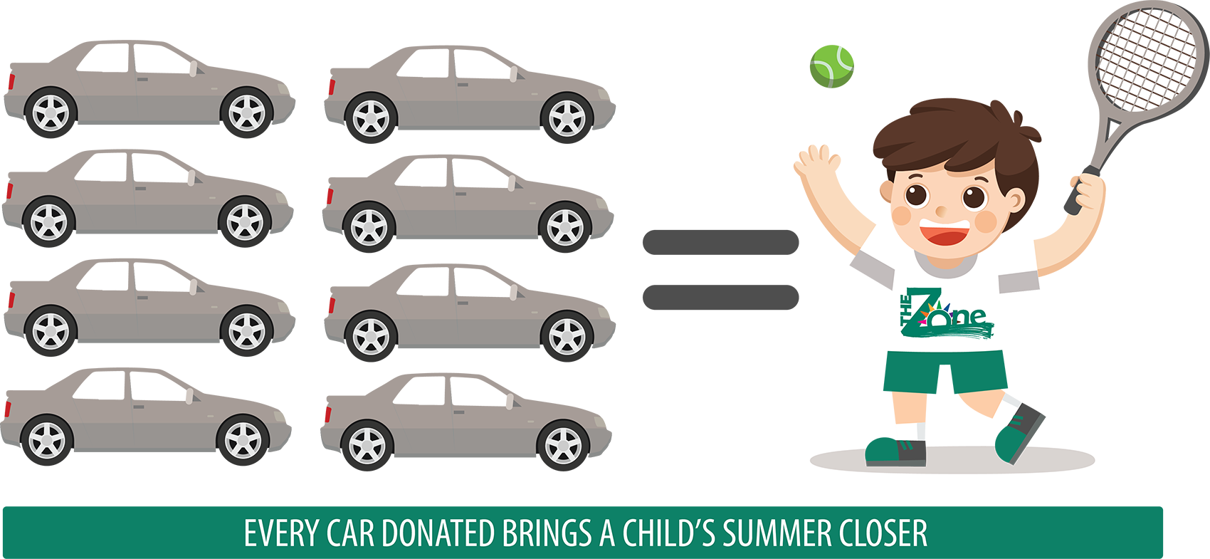 Every car donated brings a child's summer closer.